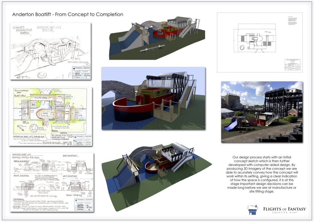 Anderton Boatlift Design Development Plans To Reality